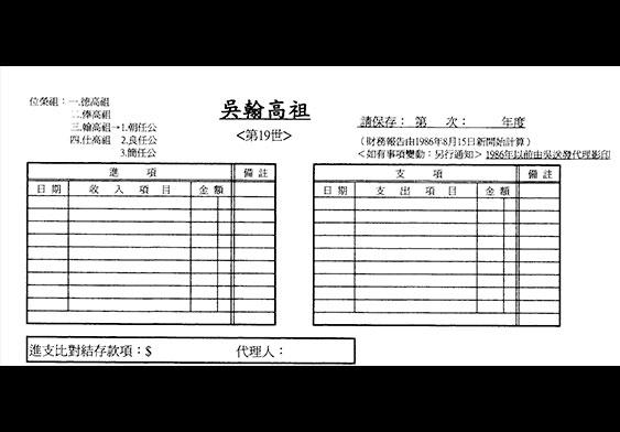 吳翰高祖的財政表